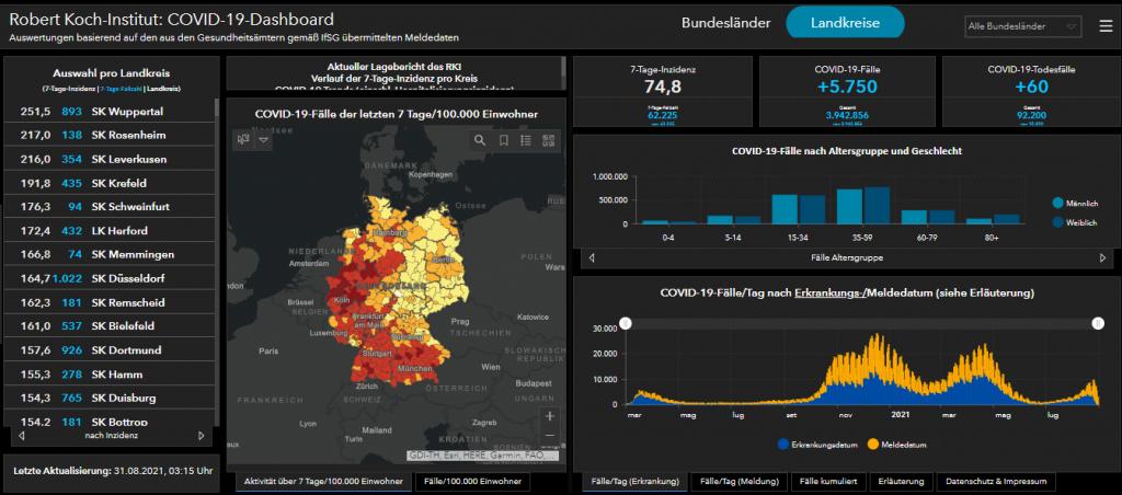 datele RKI - scade incidenta Germania